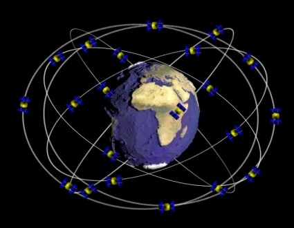 Abbildung 1.1: GPS Konfiguration